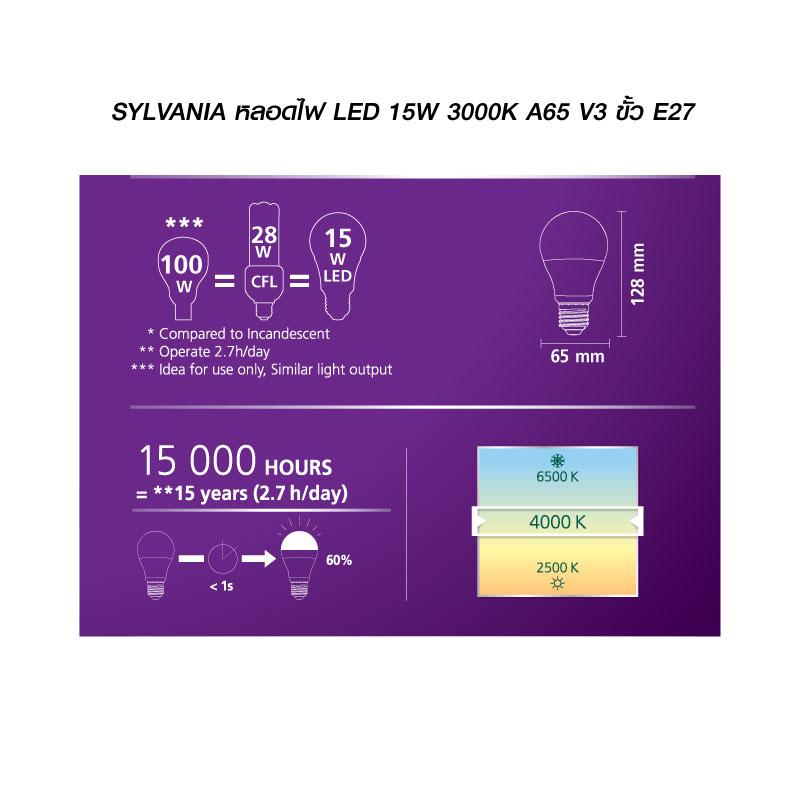 SYLVANIA หลอดไฟ LED 15W 3000K A65 V3 ขั้ว E27 แสงวอร์มไวท์ (PK10)