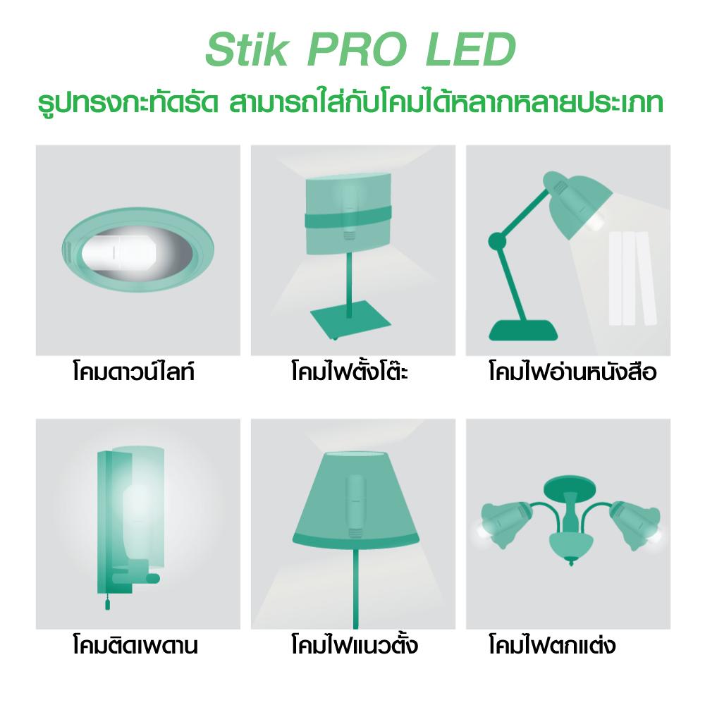 [แพ็ค 20 pcs] SYLVANIA LED 6.5W Stik-PRO แสงวอร์มไวทฺ์ จำนวน 20 หลอด